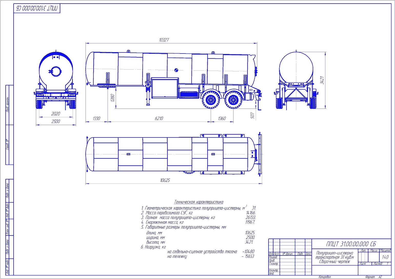 ППЦТ-31-габариты
